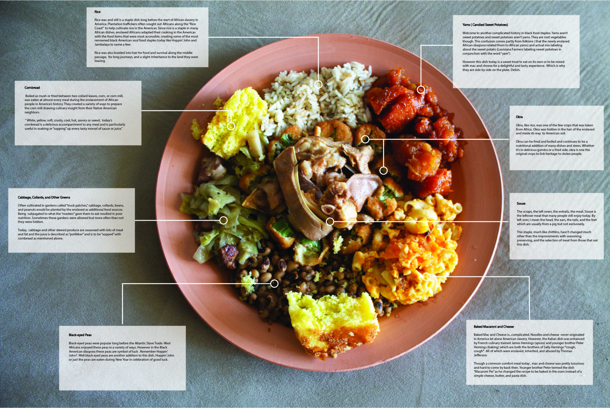 Out the Mud : A relationship between the food, the plate, and blackness (2)